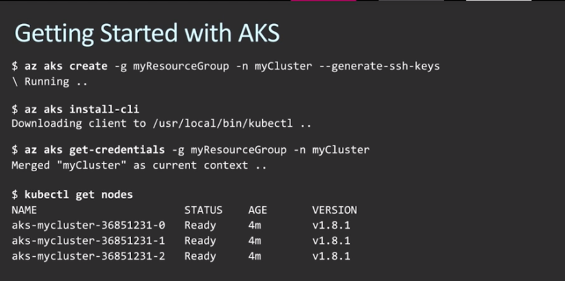 Configuring Azure Kubernetes Service (AKS) from the Azure CLI | Daxmax